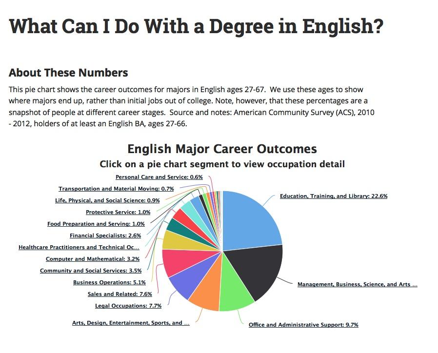 english_student_chart